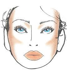 Yüz Kontürleme Makyajı  Nasıl yapılır